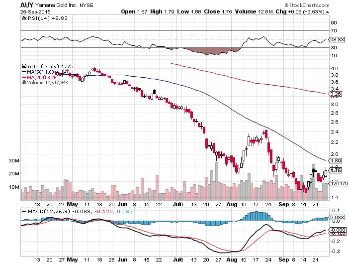 Tokyo stocks drop 2.77% by break on global equities rout