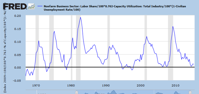 Is A Recession Forming In The U.S.?   Seeking Alpha
