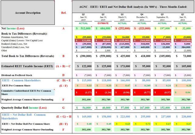 Qualified Dividend Rates 2015 | newhairstylesformen2014.com