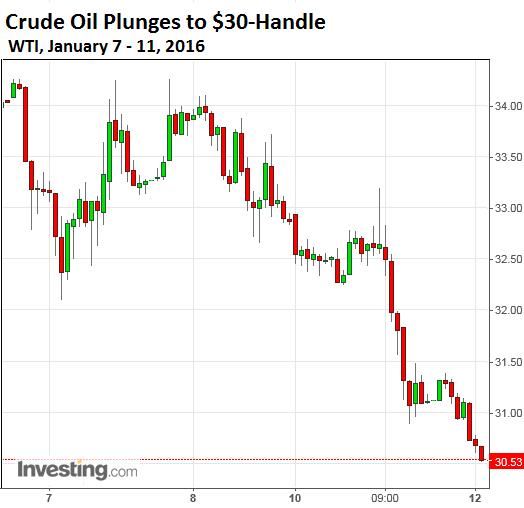 US-crude-WTI-price=2016-01-11
