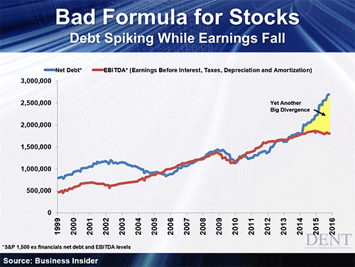 bad formula for stocks