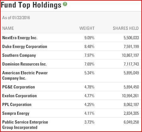 XLU Holdings