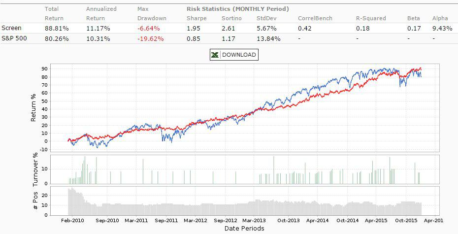 how to buy dividend stocks without a broker
