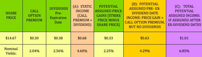 Verizon+Ex+Dividend+Date Ex-Dividend Dates: Top Yielding Ex-Dividend ...
