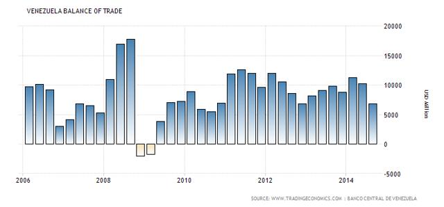 America's Exploding Budget Deficit