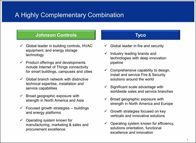 management planning tyco Tyco international is one of the largest conglomerates in the world, operating in all 50 states and in 60 foreign countries, employing over 250,000 people.