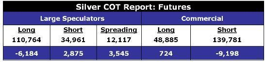 silver-cot-oct-16