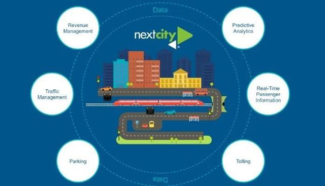 Next City by Cubic Corporation