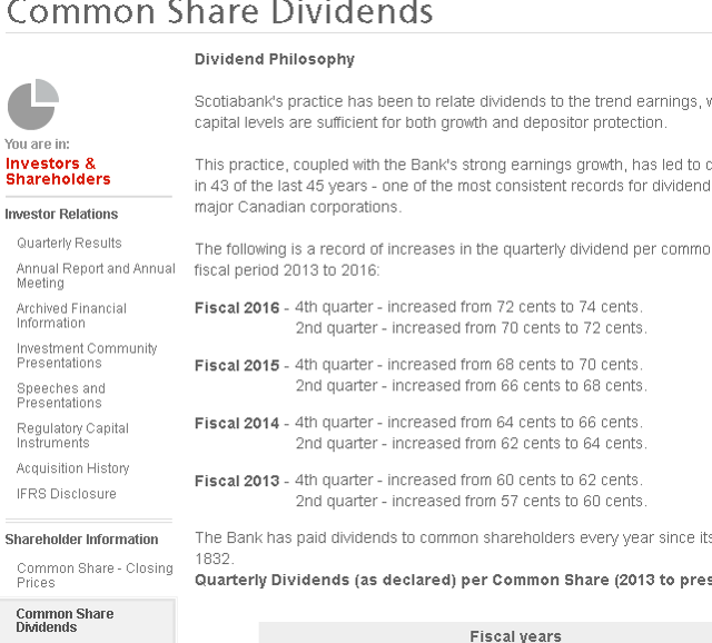 Dividend increases from BNS web site.