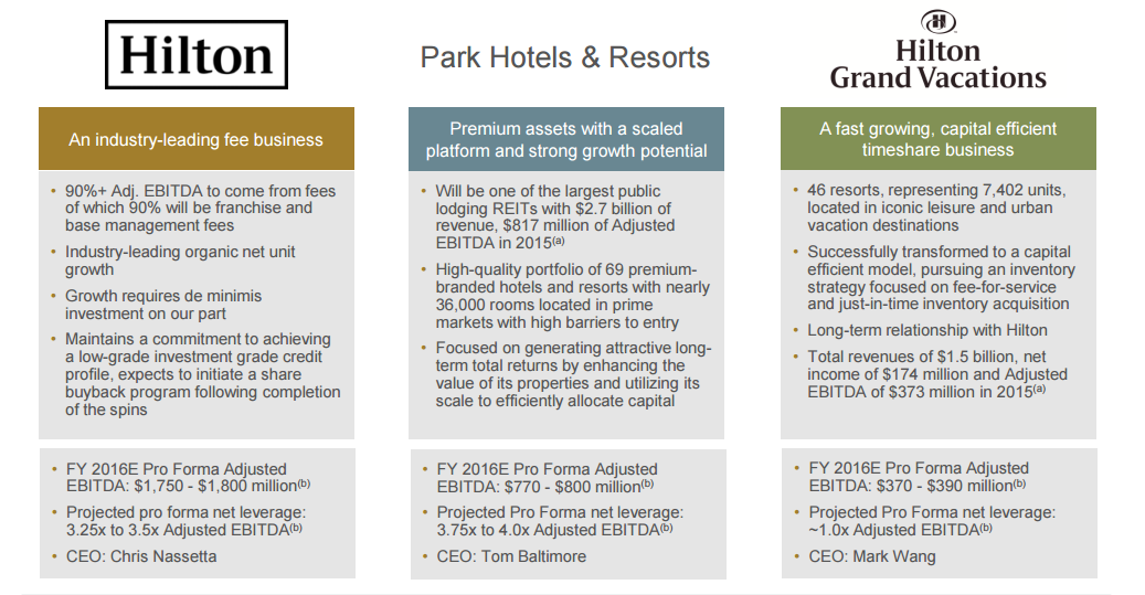 """hilton hotels focus on market niche Non-hotel brands like nobu and virgin are capitalizing on  other hotels are  faced with challenges that come from being in a niche market  the focus of the  children, the clear focus on family and the clear focus on the lego brand,""""  """"the  legacy brands like marriott and hilton have done an amazing job of."""