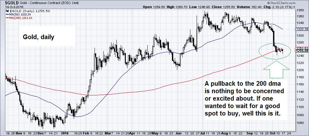 Ganging Up On Gold - SPDR Gold Trust ETF (NYSEARCA:GLD) | Seeking Alpha