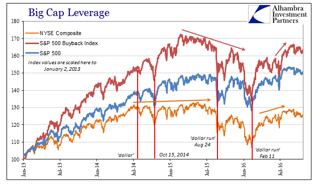 Admitting Wrong May Be Better, But It Still Doesn't Equate To Suddenly Being Effective - PowerShares DB USD Bull ETF (NYSEARCA:UUP) | Seeking Alpha