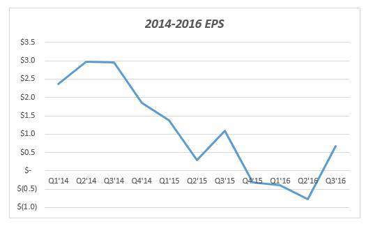 Noticeable Price Move: Chevron Corporation (NYSE:CVX)