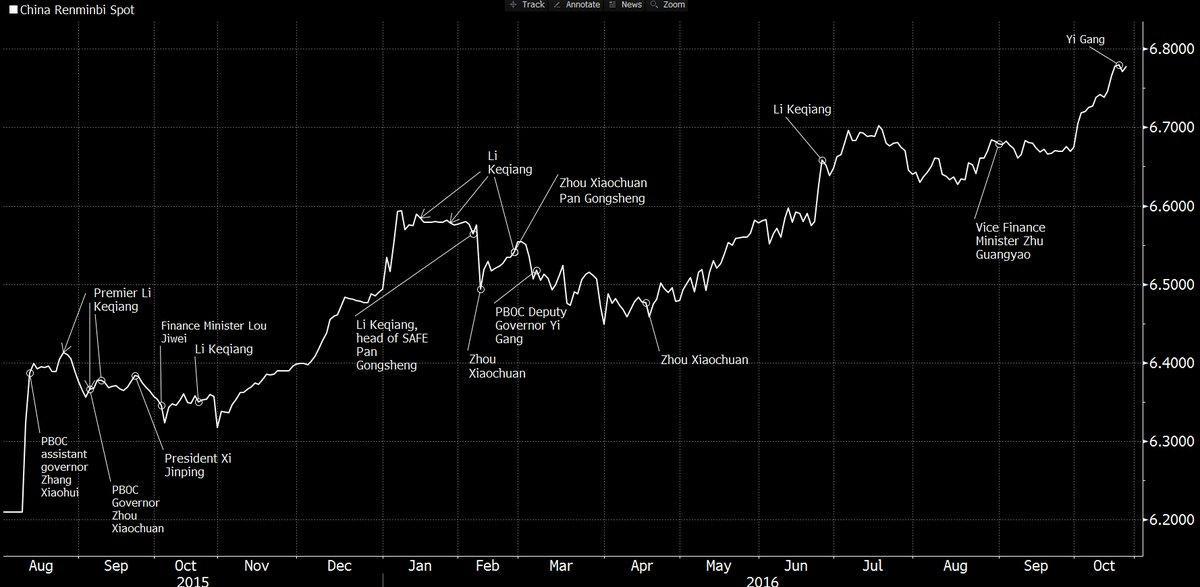 Yuan Devaluation Triggers Exodus Of Wealthy Chinese, U.S. West Coast Primary Target - iShares China Large-Cap ETF (NYSEARCA:FXI)   Seeking Alpha