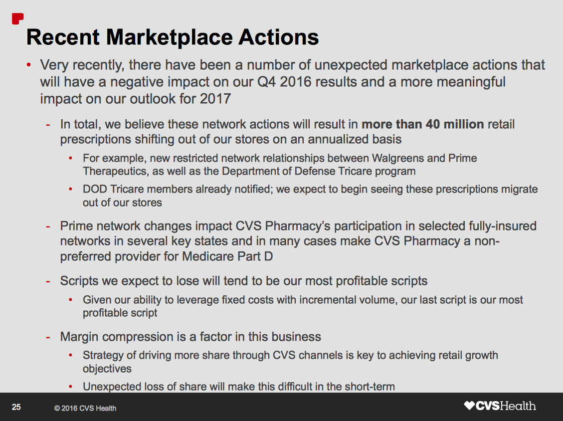 Analyst Target Review on CVS Health Corporation (NYSE:CVS)