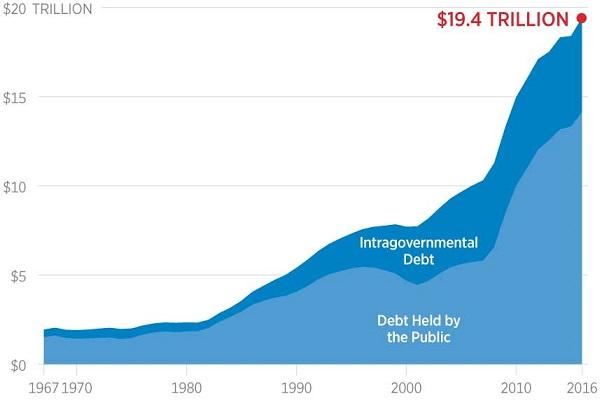 debt-bomb-picture-two