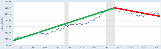figure-3-total-public-construction-spending