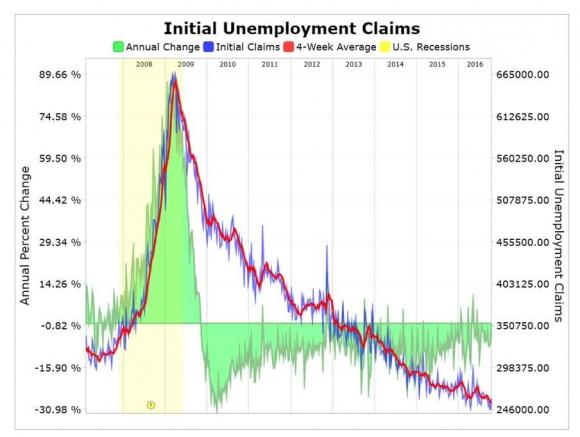 initial-jobless-claims