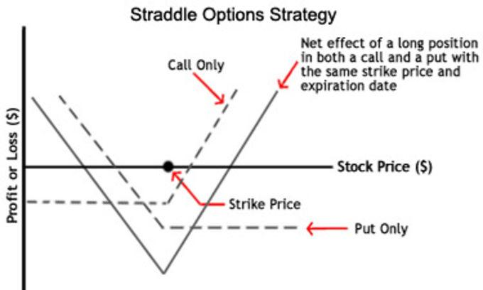 Trading strategies investopedia