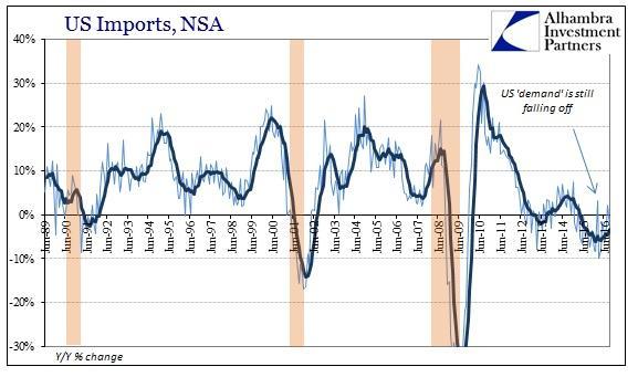 abook-nov-2016-us-trade-imports-full