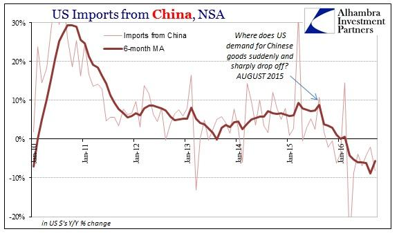 abook-nov-2016-us-trade-imports-from-china-recent
