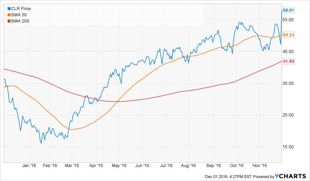 Stock Exchange: Model Picks Teach Us To Manage Risk