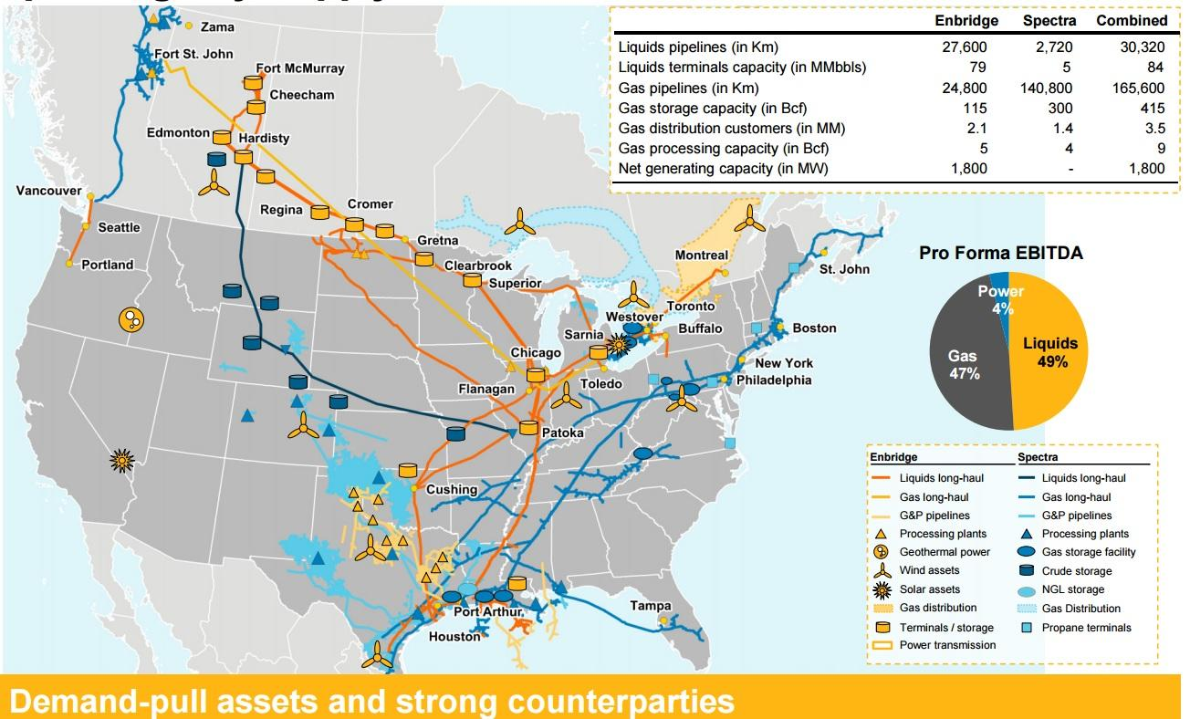 Forget Kinder Morgan America Has A New Midstream King