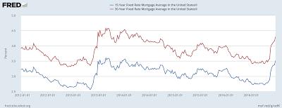 Is A Housing Slowdown Coming? (NYSEARCA:XHB)