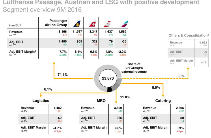 lufthansa weakness Lufthansa warns it may cut down further on its capacity plans for the next winter season if an emerging forward-booking weakness continues the airline has already revised capacity growth .