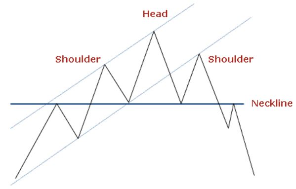 Head-Shoulder