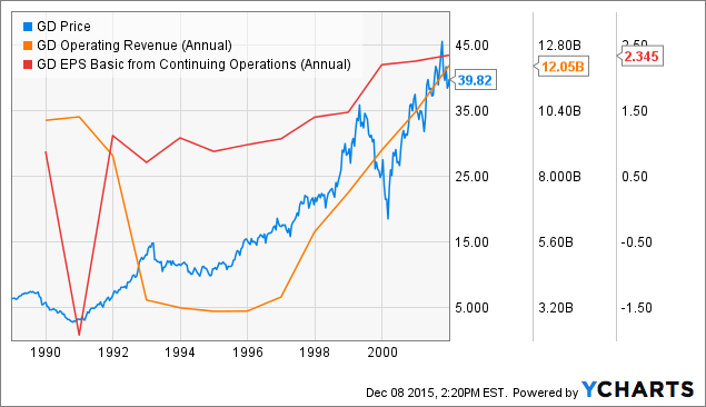 The Complete History of Apple Stock (AAPL)