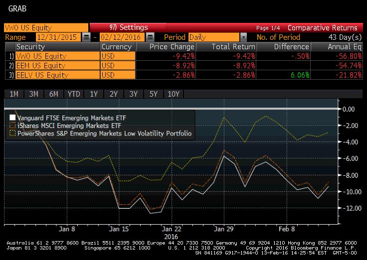 VX - Cboe Volatility Index (VIX) Futures