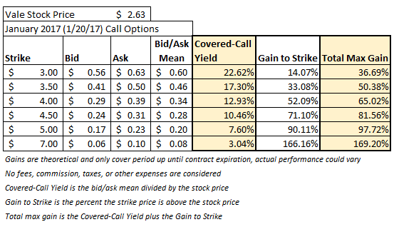 Stock options considered earned income