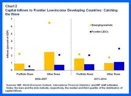 SPR.LIDCs.chart2