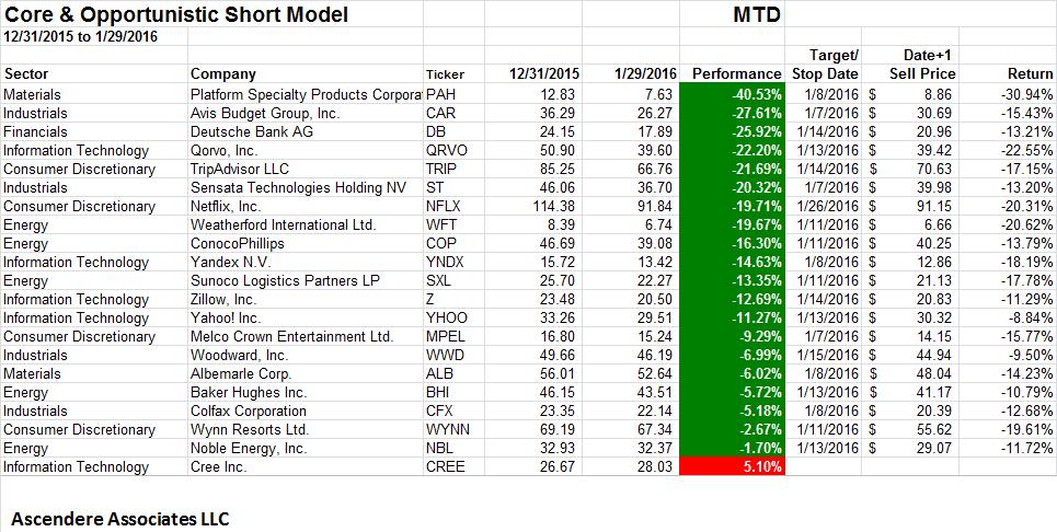 Jp morgan forex volatility index