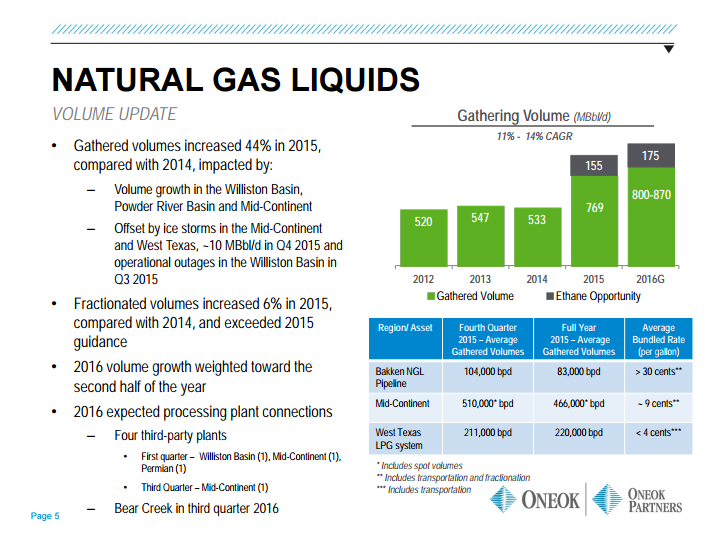 How To Extract Ethane From Natural Gas