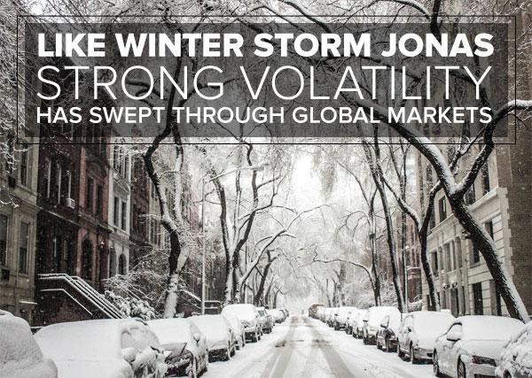 Like winter storm Jonas, strong volatility has swept through global markets