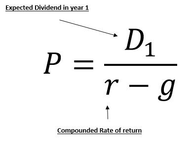 How to calculate Alpha of your portfolio