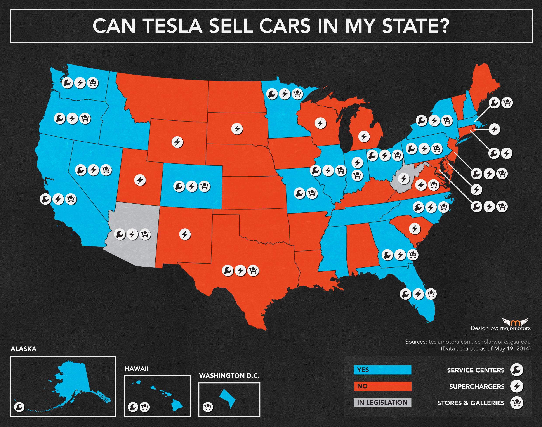 How Does Internet Sales Work For Car Dealerships