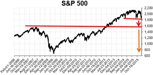 Image for market crisis