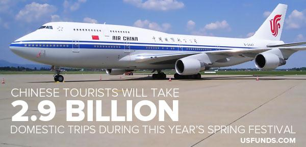 Chinese Tourists will take 2.9 billion domestic trips during this year