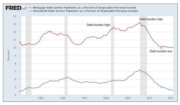Debt service payments 3-8-16.jpg
