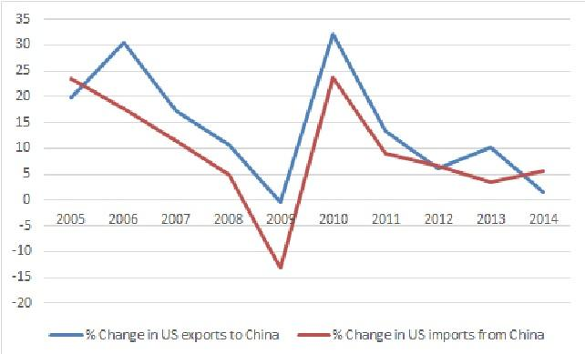 Trump, Tariffs And Trade With China | Seeking Alpha | 642 x 389 jpeg 30kB