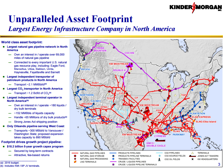 Williams Companies Investment Thesis For        Williams Companies     The Millennium Report GoLocalWorcester   Statewide Summit to Show Detailed MA Gas Pipeline Maps  on Nov   th