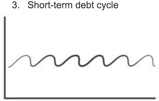 PIC ST DEBT.png