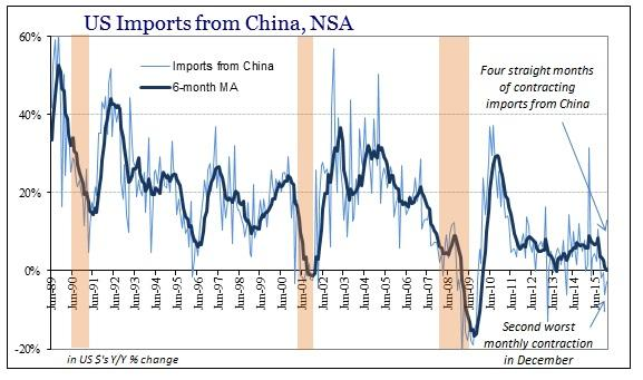 ABOOK Mar 2016 Goods Economy Imports from China