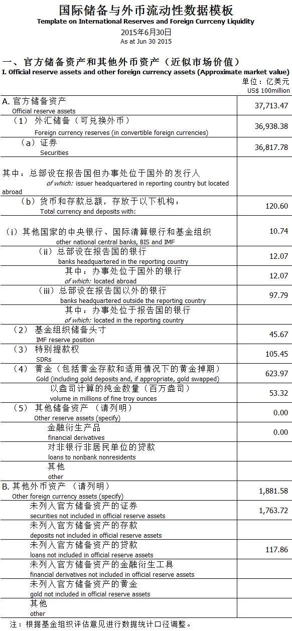 ABOOK Mar 2016 PBOC IMF June 2015 Section 1