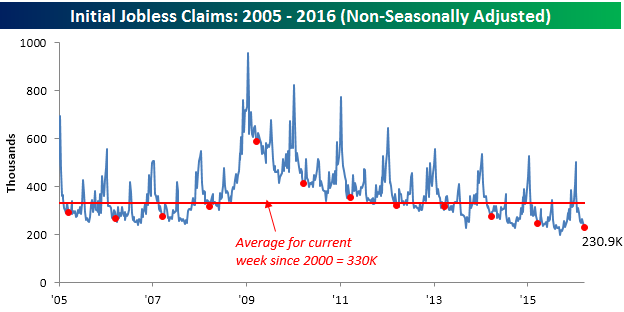032416 Initial Claims NSA