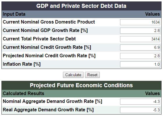 Debt Bubble-Pop Recession Tool Screen Shot with Default Results