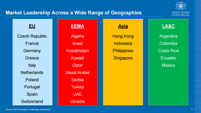 Philip Morris Geographical Markets